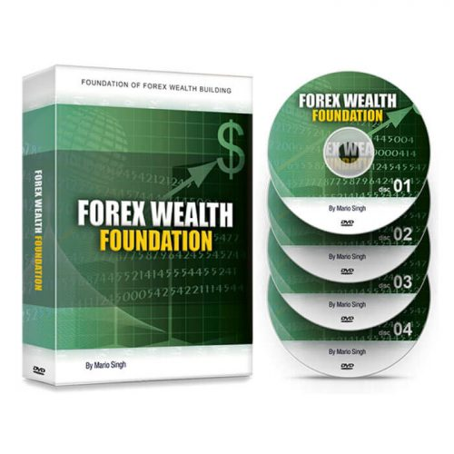 Wealth mastery forex